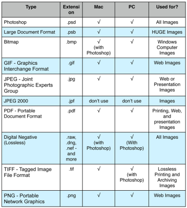 File Formats -2