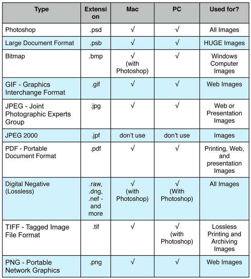 File Formats -2